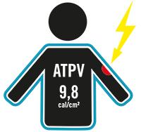 ATPV illustration