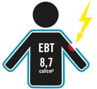 EBT Illustration