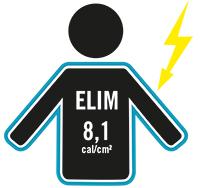 ELIM illustration