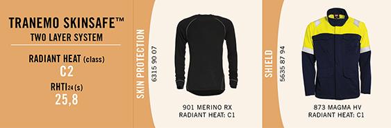 Tranemo skinsafe - Radiant heat